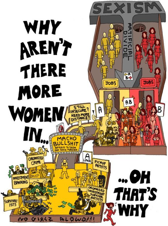 Why arent there more women?